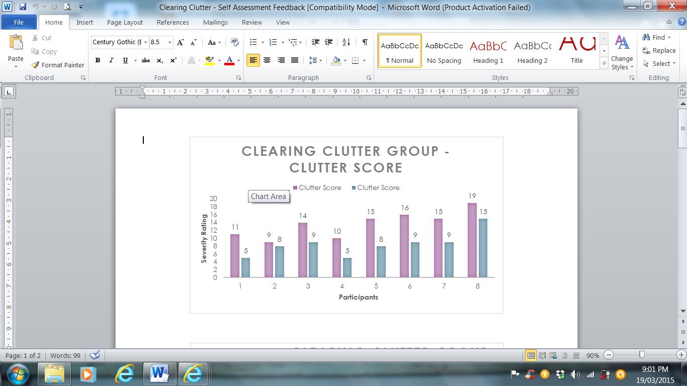 Huge Improvements on the De-Cluttering